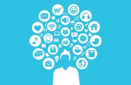 B2B Social Media Listening